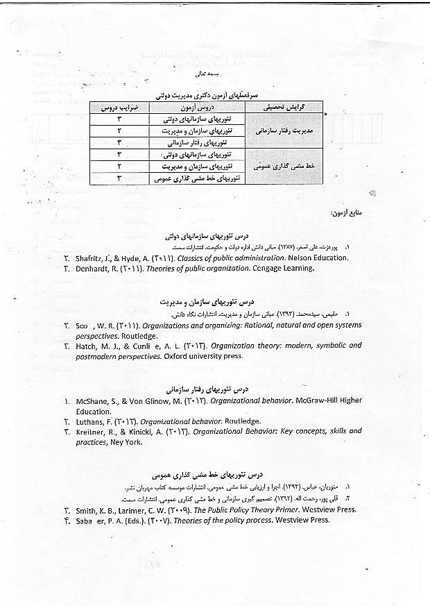 منابع دکتری مدیریت 95 دانشگاه تهران - مدیریت دولتی
